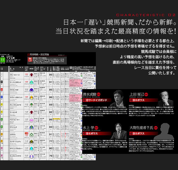 日本一「遅い」競馬新聞、だから新鮮。当日状況を踏まえた最高精度の情報を!